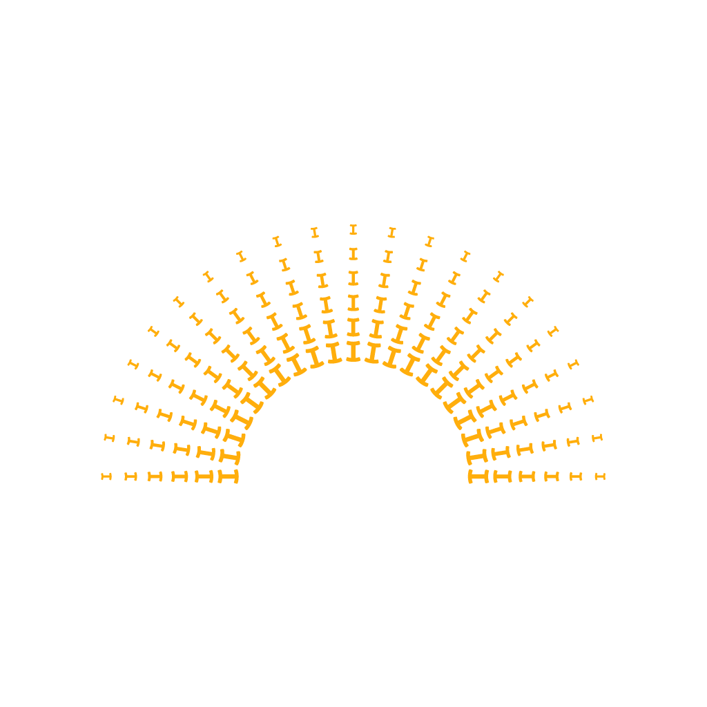 Object illustration of sunrise using I from NS and I